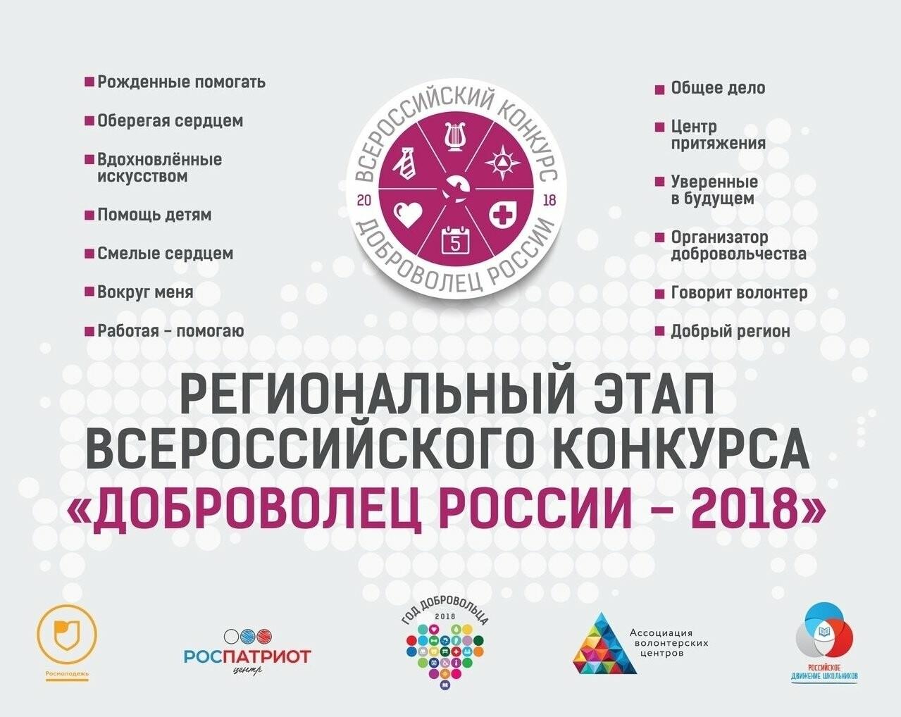 Список номинаций конкурса «Доброволец России-2018»