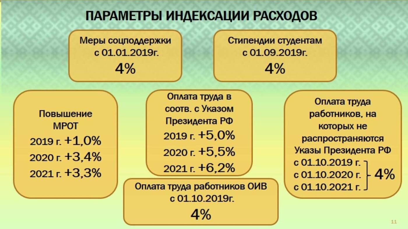 Индексация мер социальной поддержки населения Республики Коми в 2019 году, Изображение предоставлено пресс-службой Главы Республики Коми